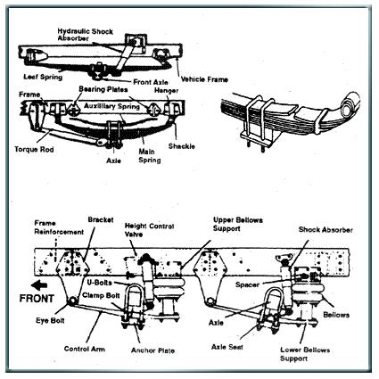 Wiring Harness Design Manual