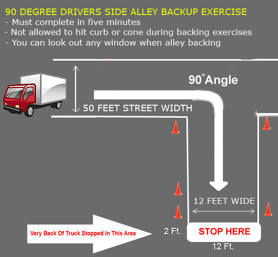 good exercises for truck drivers