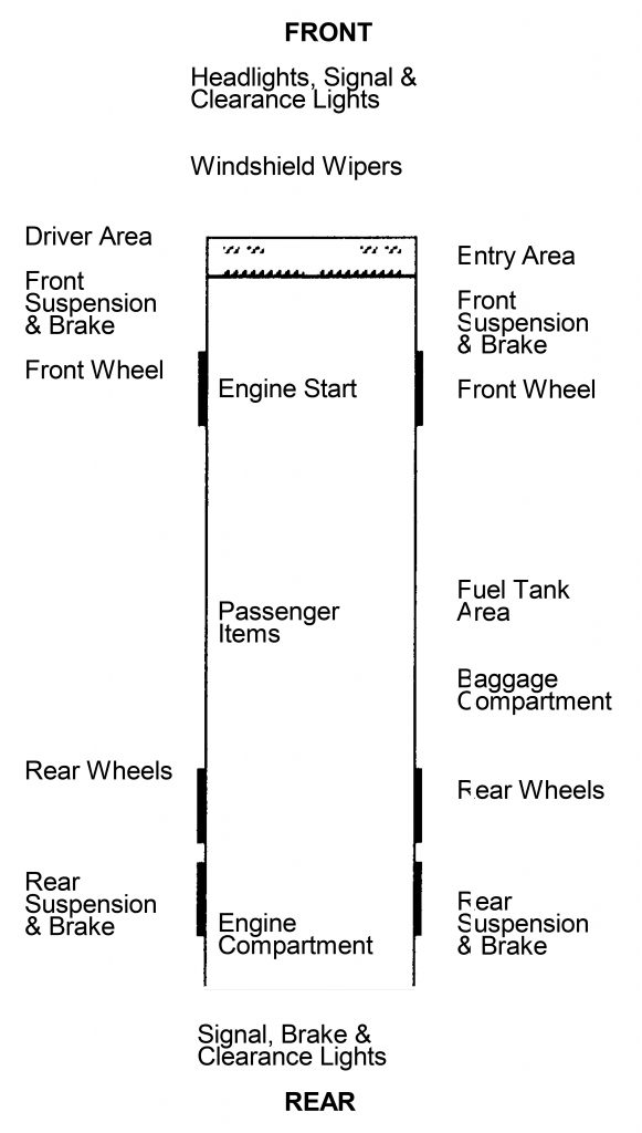 cdl pre trip inspection cdl test answers