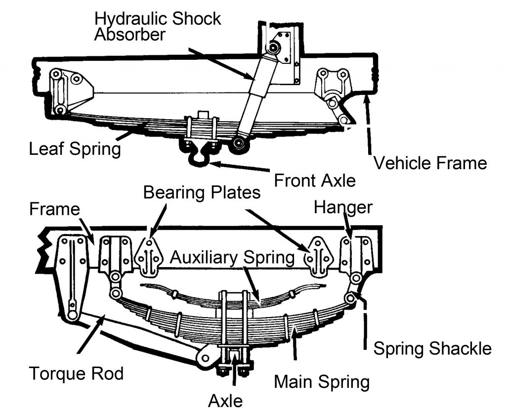Key Suspension Parts