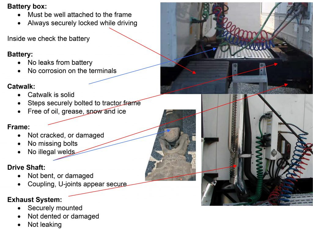 Fireplace Inspection Checklist Home Safety Inspection