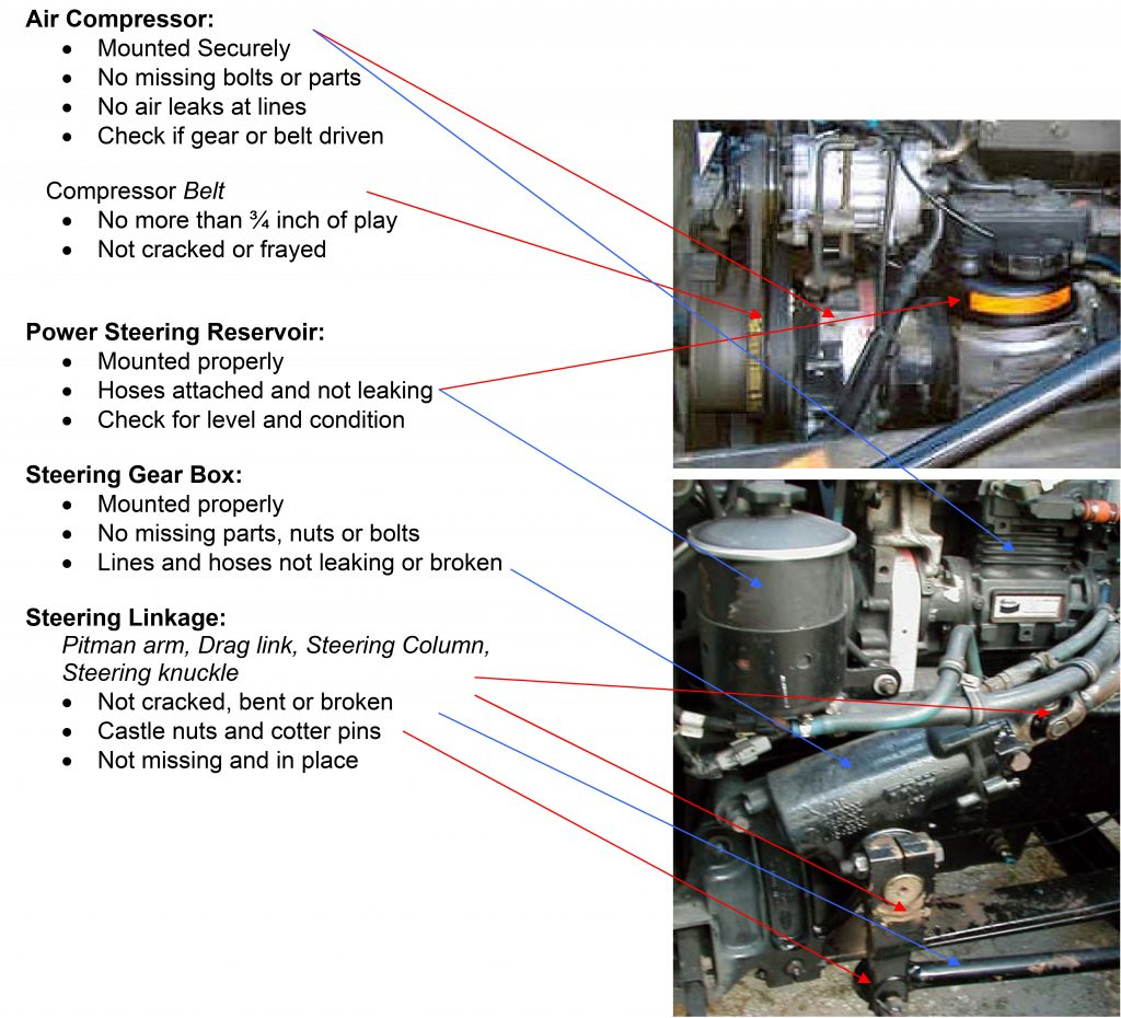 steering linkage pre-trip inspection cdl test answers