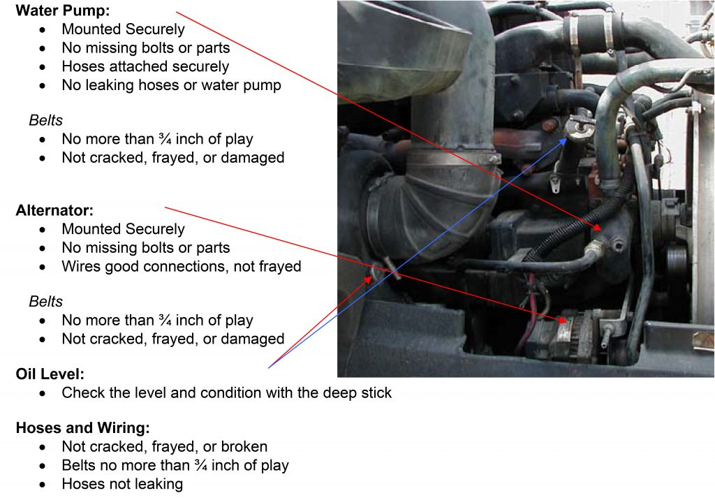 Pre Trip Inspection X on Semi Truck Suspension Parts Diagram