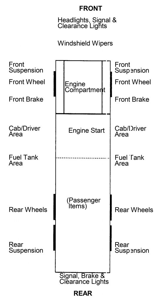 CDL test answers Straight Truck or School Bus