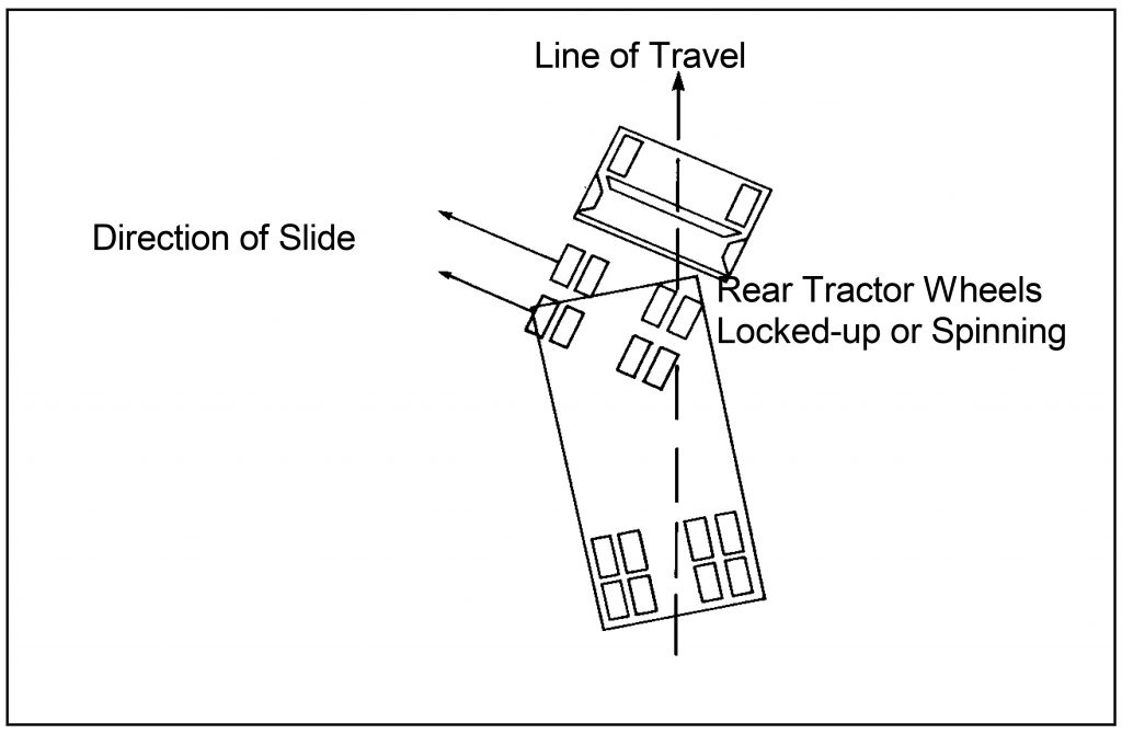 Tractor Jackknife cdl test answers cdl practice test