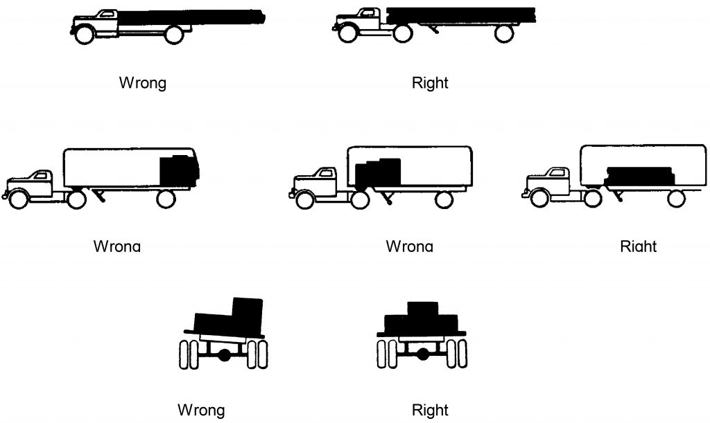 Transporting Cargo Safely cdl test answers
